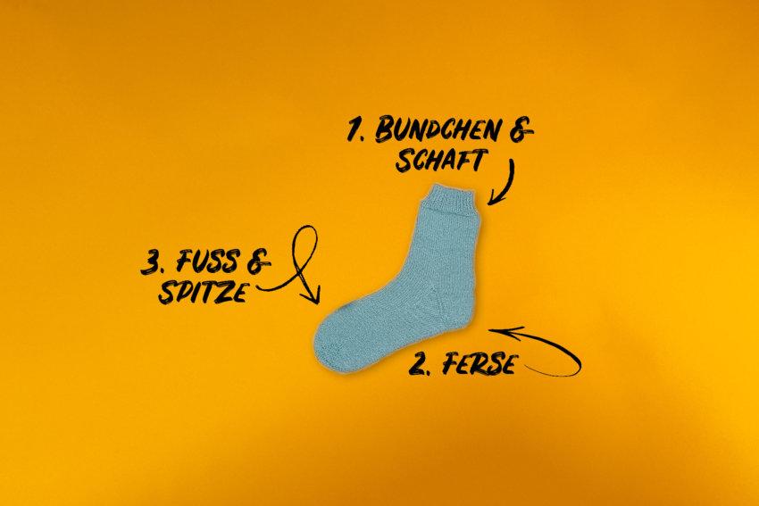 Socken stricken für Anfänger im Workshop